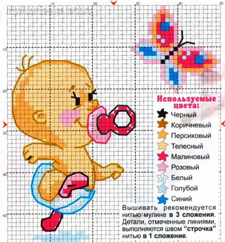 Схемы вышивки крестиком на рождение ребенка
