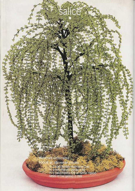 Рубрика. дерево из бисера. бонсай. ива.