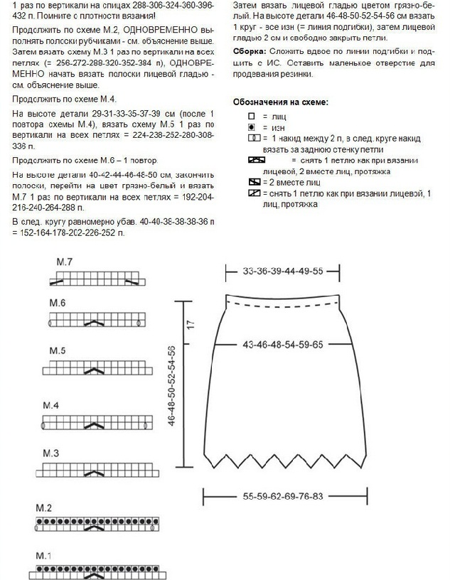 Вязание юбка спицами схемы и описание для  731