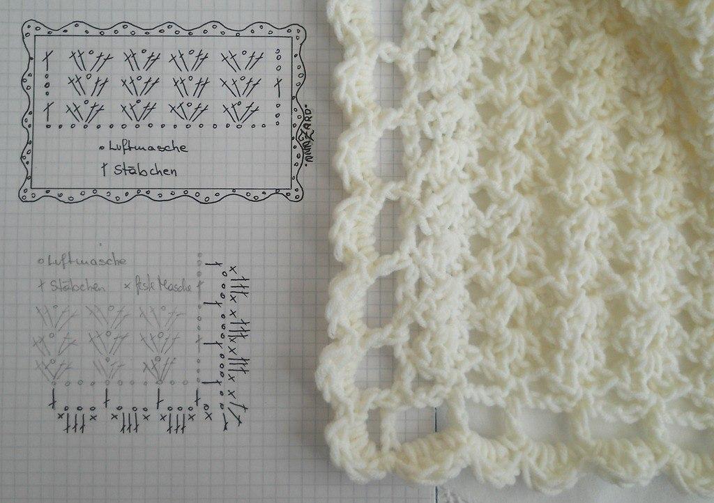 вязание, вязание спицами