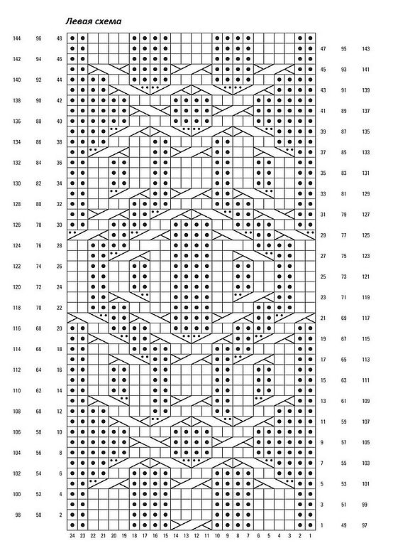 вязание спицами, кардиган, схема