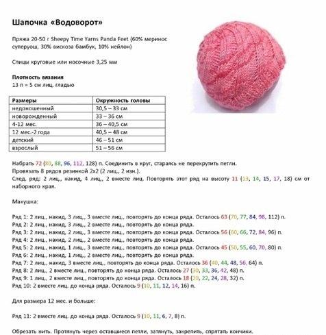 описание, шапка, вязание спицами