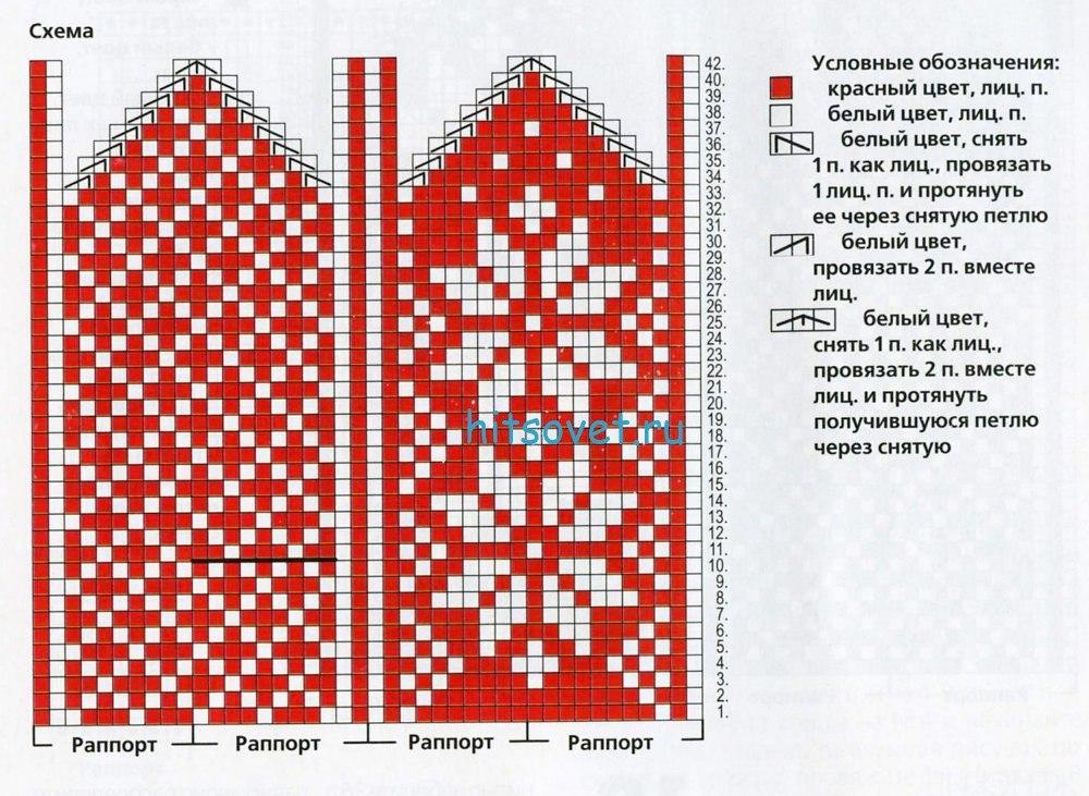 Жаккардовые узоры для вязания варежек спицами с описанием