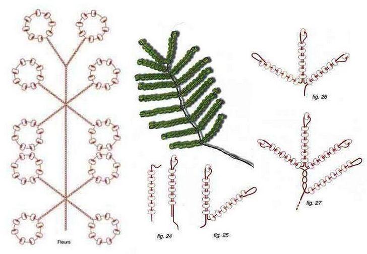 Мимоза из бисера схема плетения с